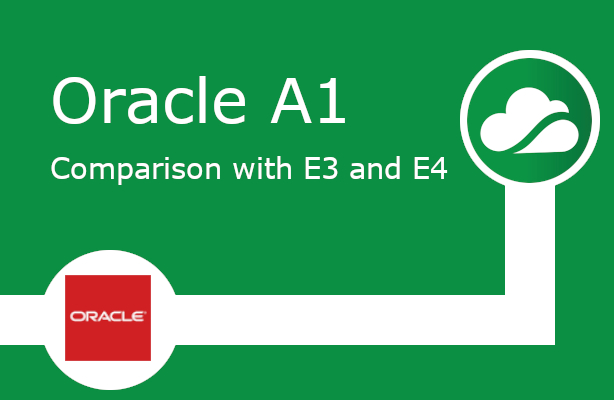 Oracle A1 Benchmark - Comparison with E3 and E4